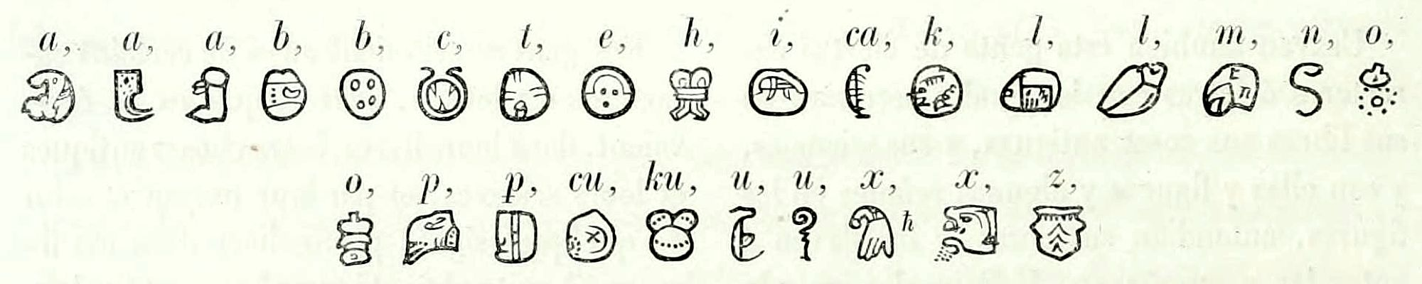 Landa Alphabet after Brasseur 1869